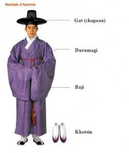 hanbok homme(1)