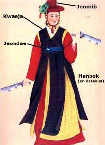 Geommu Jeonbok